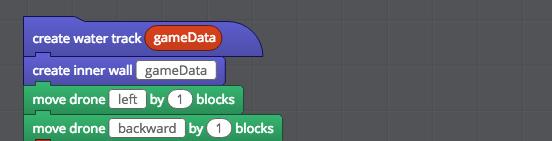 visual coding